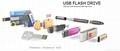 OEM logo metal mini usb flash drive Mini metal case promotional usb drive flash