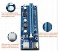 Bitcoin Miner Upgrade Version Blue PCI-E 1X to 16X pcie Riser Card 60CM usb 3.0