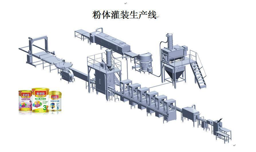 粉体灌装生产线