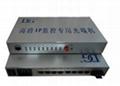 网络光纤传输以及数字监控系统