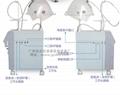 韩国太空人水氧仪