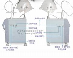 韓國太空人水氧儀