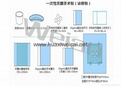The disposable kits urinary bag