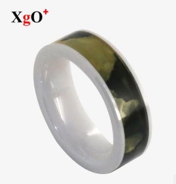XgO+门禁戒指 1