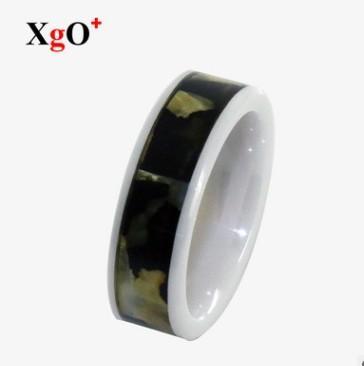 XgO+门禁戒指 3