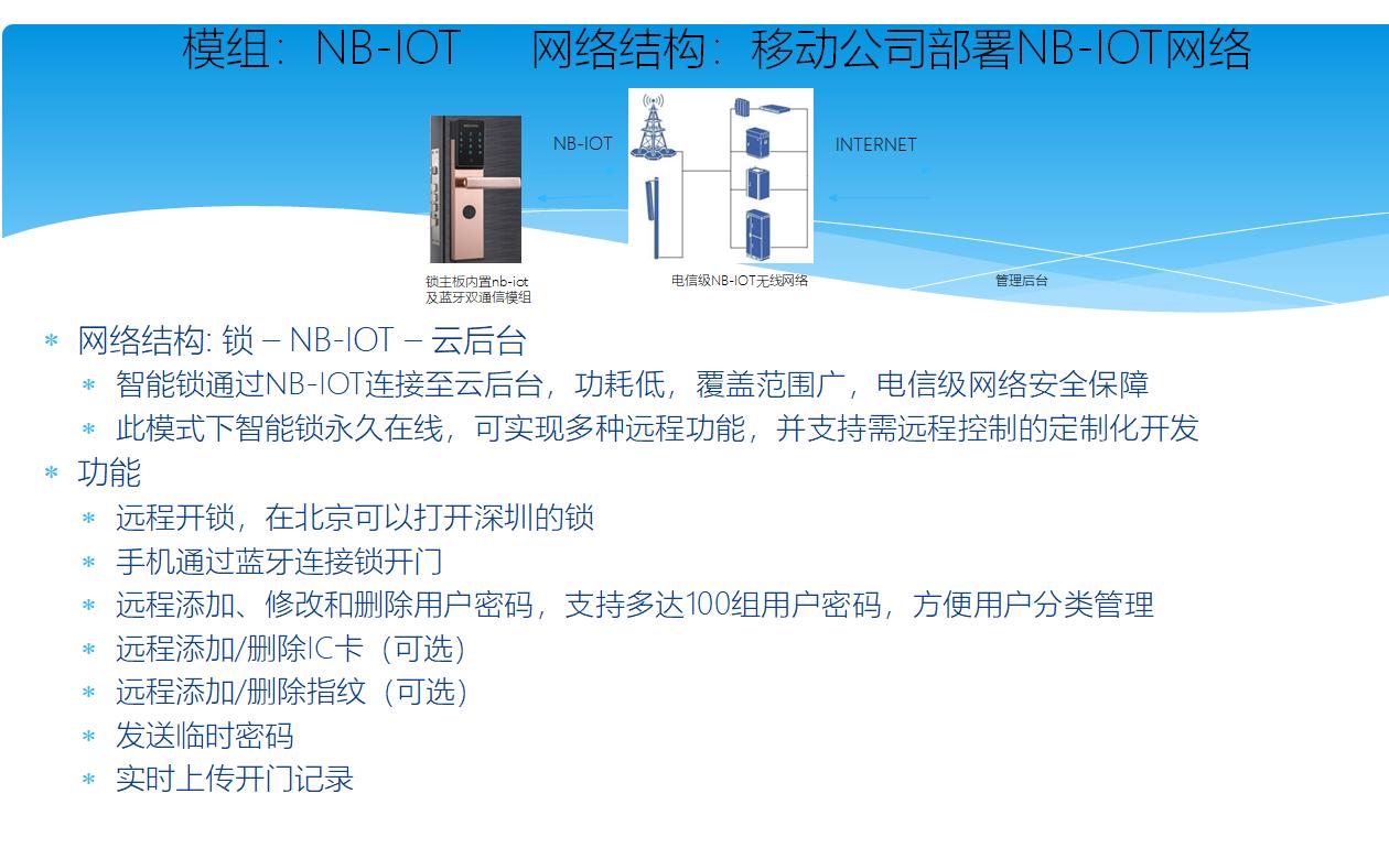 NB物聯網智能鎖 1