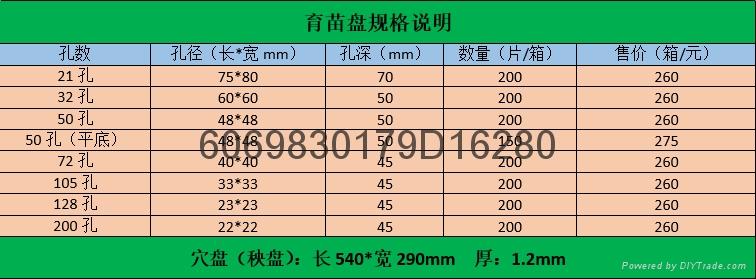 平底50孔加厚蔬菜营养钵花卉育苗盘 2