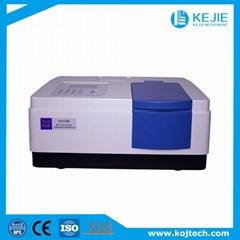 UV Spectrometry Ultraviolet visible spectrophotometer