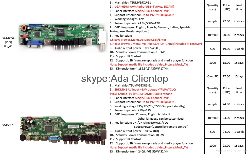 Cheapest VGA+HDMI+AV+  DS+Ypbpr+USB 1920x1200 resolution Lcd controller board  3