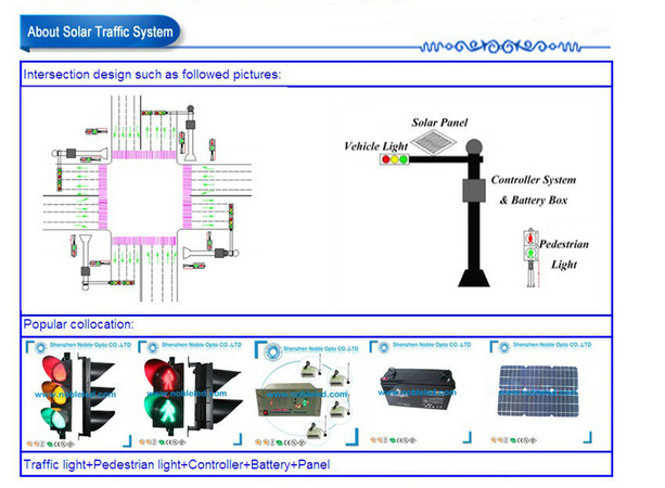 large display 400mm led traffic light countdown timer 4