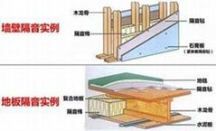 厂家直销隔音毡,地板、墙体、管道隔音