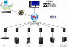 UPS集中監控系統