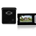 Home automation of video doorphones