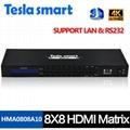 2017 CCTV Led 4k HDMI Matrix Switch 8X8 Lcd TV Wall Support HDCP EDID