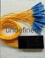 盒式光分路器 1分32光分路器 2
