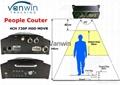 4ch 720P 3G 4G Live Video Vehicle MDVR