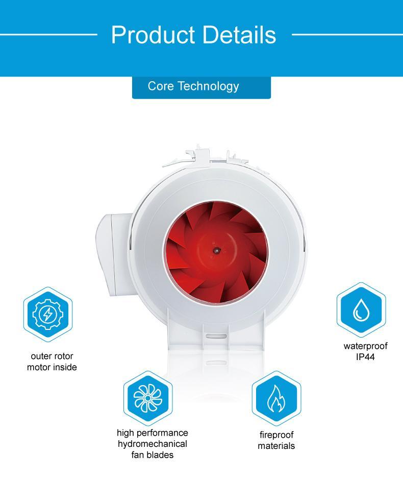 High Heat Inline Fan : High temperature axial flow fan ventilation inline
