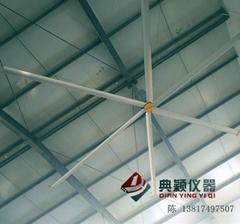 industry ceiling fan