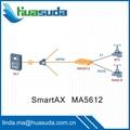 Huawei FTTB MA5612 MA5616 GPON olt MDU