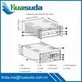 Huawei Carrier Grade LPU ME60 X3 IPv6