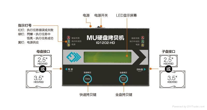 臺灣MU工控系統備份高速全能硬盤拷貝 1