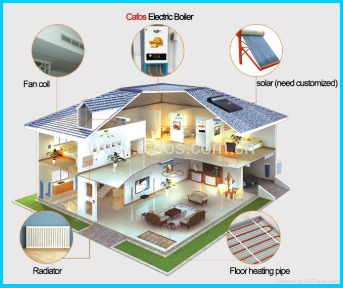 壁挂式房屋加热感应锅炉电采暖炉 4