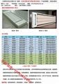 九源高溫靜音電熱幕SRJF-X-10電熱板 2