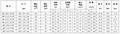 西奥多风幕机RM-1209S-3D/Y5G热风幕 2