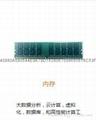 46W0829 IBM16G內存聯想服務器X3650 2