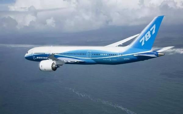 Keytong air freight forwarding Door to Door service from China to Italy 2