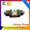 Superimposed double check throttle va  e Z2FS6 Z2FS10hydraulic machinery 2
