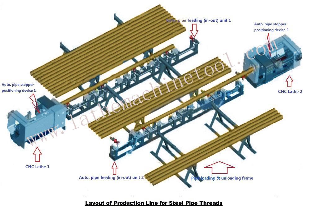 oil casing hydraulic upsetter  for Upset Forging of Oil-pipes 5