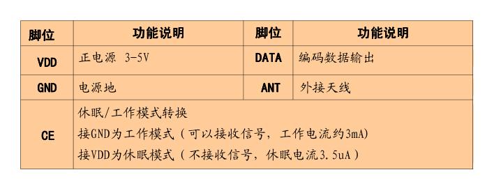 低功耗无线模块超外差接收无线模块J05T 4
