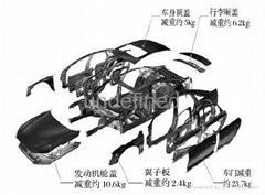 汽車沖壓用鋁合金板材 5042/5754/5182/5052