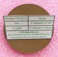 Yttrium iron garnet (YIG) Y3Fe5O12 YF3