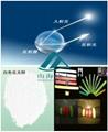絲網印刷專用超閃亮高折射反光粉 1