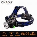 OKADU HT02 1200Lm Focus LED Head Light 1
