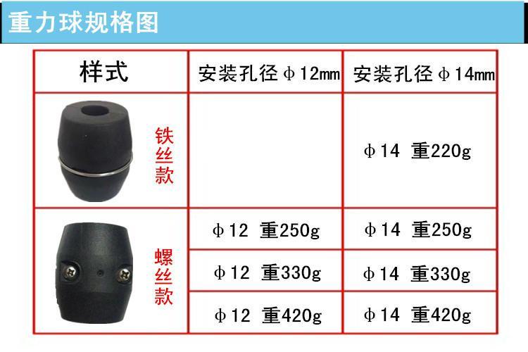 藝正衛浴供應抽拉龍頭用的重力球配重塊 5