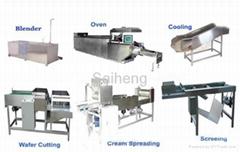 赛恒63模全自动威化饼干生产线