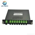 LGX Box 8channels CWDM MUX DEMUX for 10 gigabit Ethernet switch transmission 1
