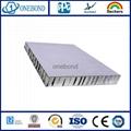 Fireproof Aluminum Honeycomb Panels for
