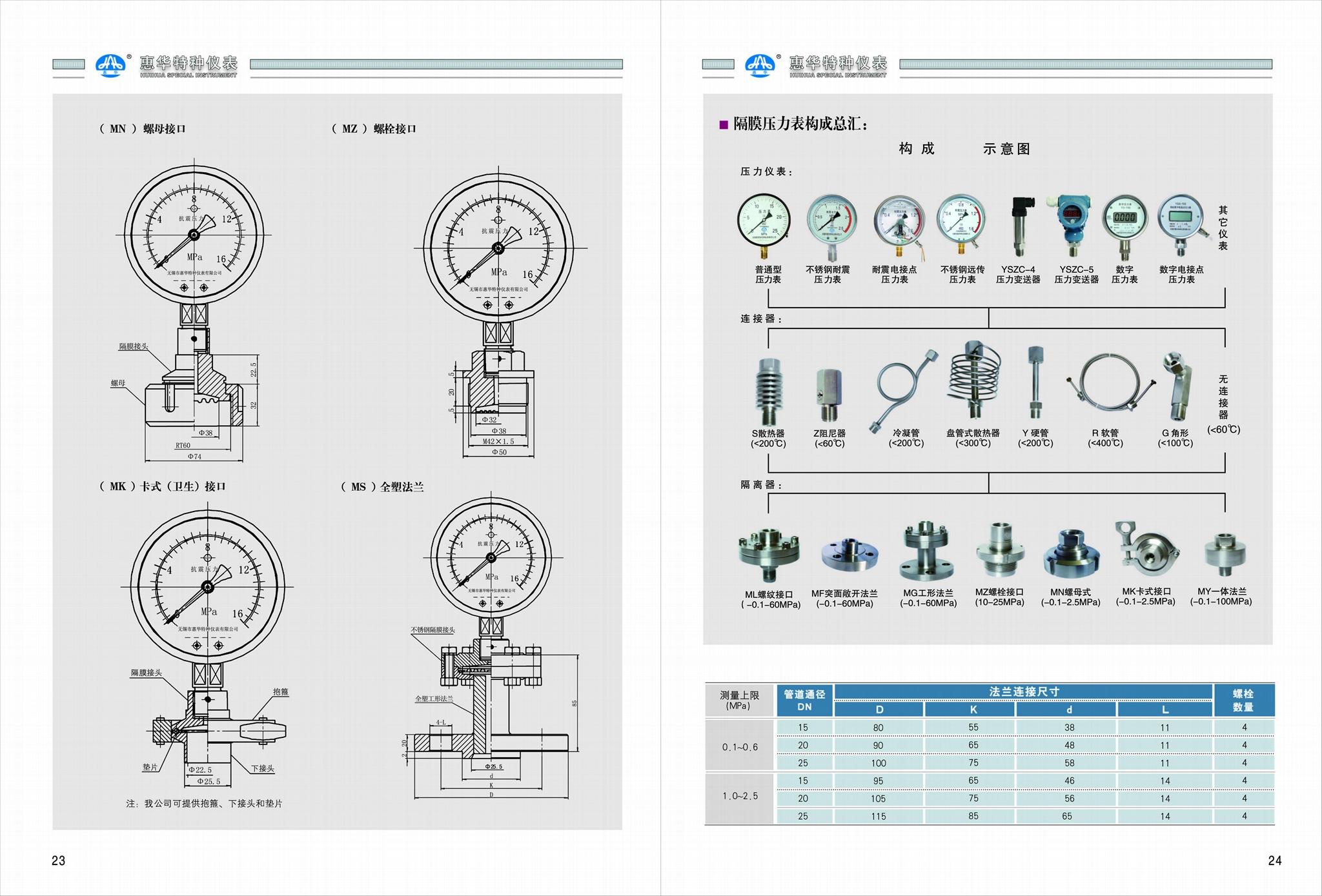 隔膜壓力表 不鏽鋼隔膜壓力表 真空隔膜壓力表 耐震隔膜壓力表 4