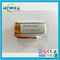 Mini size 3.7v 100mah lipo battery for MP3/MP4 player