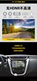 3D 360度全景行车安全影像系统 4