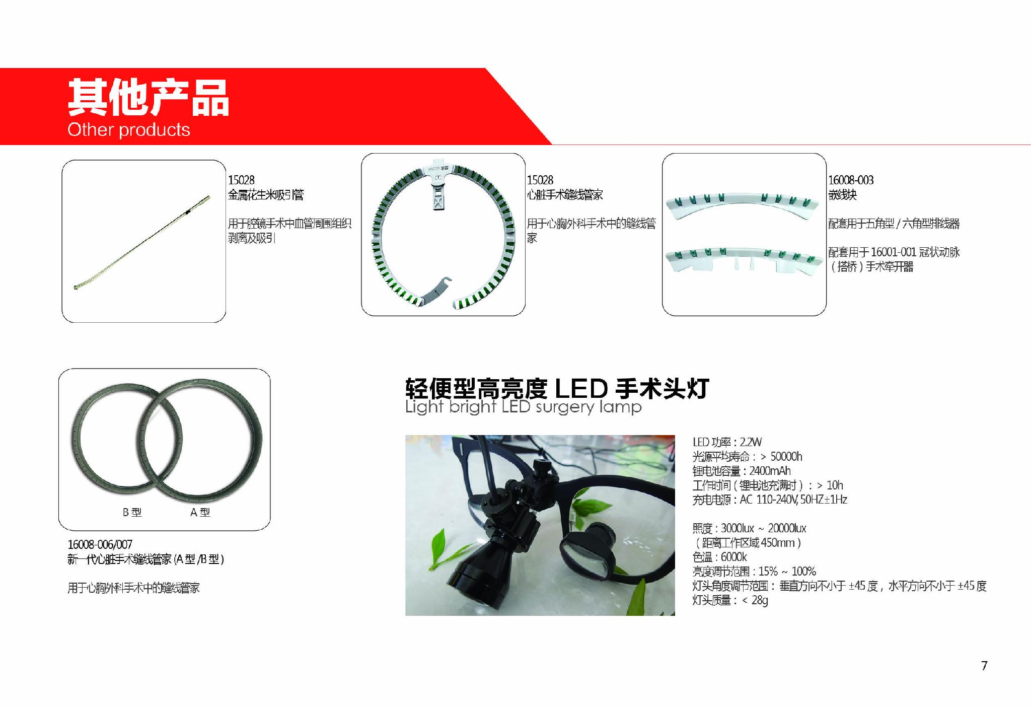 Miracle Series Sternal Closure System 3