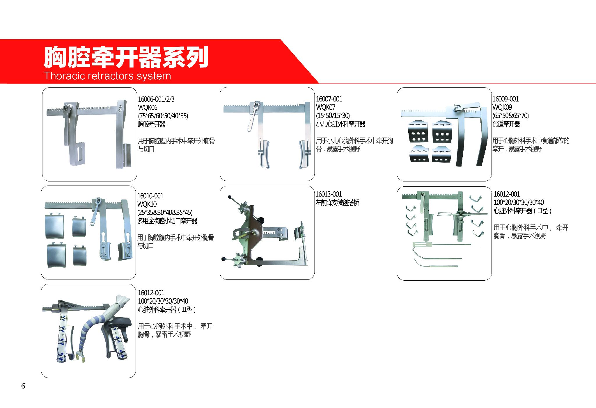 Miracle Series Sternal Closure System 2