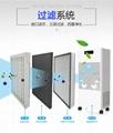 空氣淨化器 4