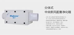 霍尔新风系统 ZN250分体式中央全热交换新风系统