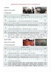 PK-YD32輥壓機擠壓輥花紋耐磨堆焊