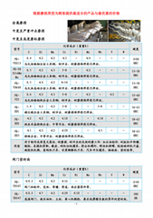 PK-XD1無裂紋高耐磨堆焊藥芯焊絲